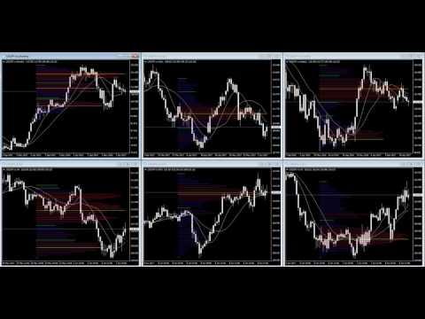 Aprende a invertir en moneda extranjera