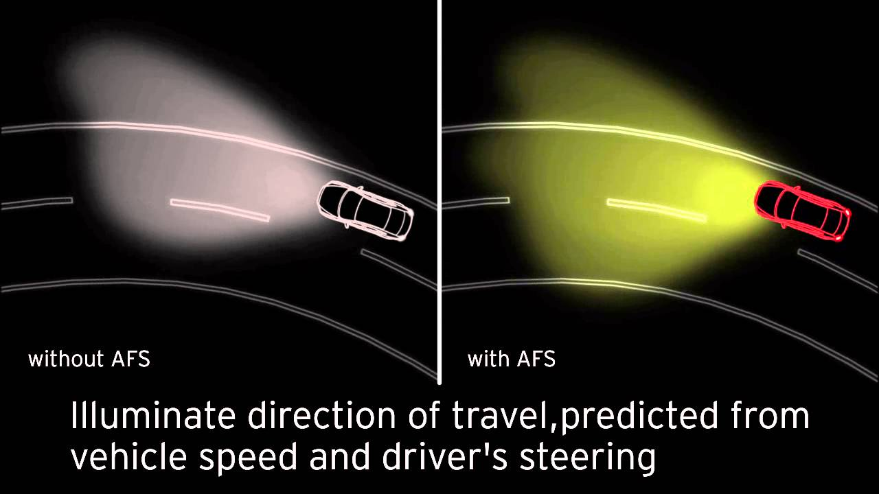 Adaptive Front Lighting System I Activsense Mazda
