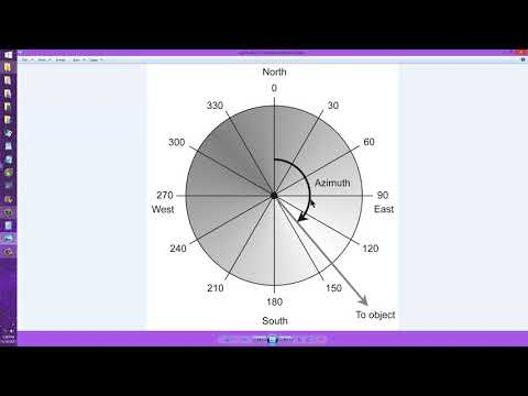 Azimuth-Elevation Coordinate System