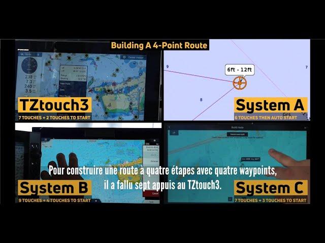 Comparaison Création et Gestion de Routes | Furuno NavNet TZtouch 3 vs Concurrents