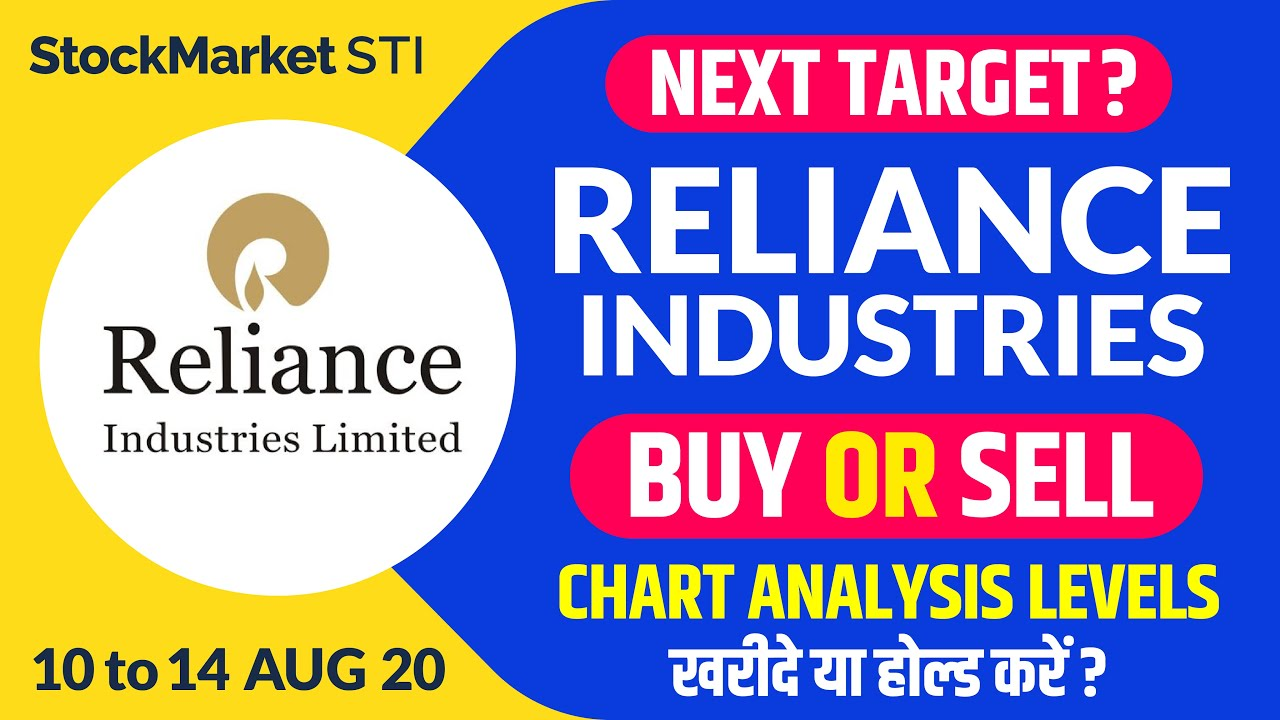 Aug 2020 Share Price Targets Reliance Reliance Share News Reliance Stock Intraday Forecast Tips Youtube