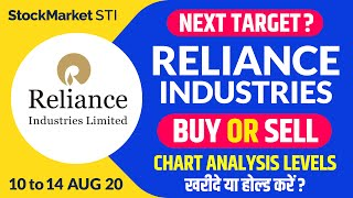 Aug 2020 share price targets reliance | Reliance share news | RELIANCE stock intraday forecast tips