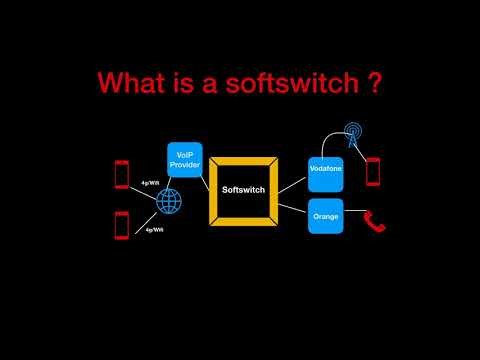 VoIP Softswitch Crash Course (Getting Started)