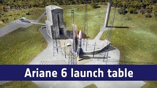 Ariane 6 launch table moved to pad