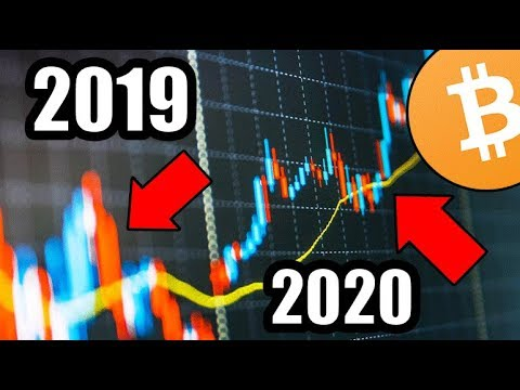 Do Not Sell! Trust Me...You Need To Watch This. [Bitcoin Mar
