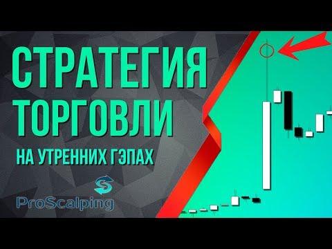 Урок 23. Торговая стратегия гэпов на открытии Московской биржи