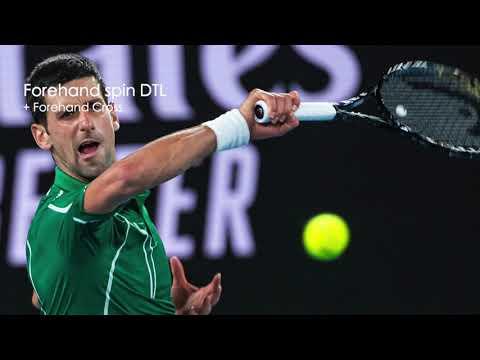 Novak Djokovic: Ultimate Strategic Guide