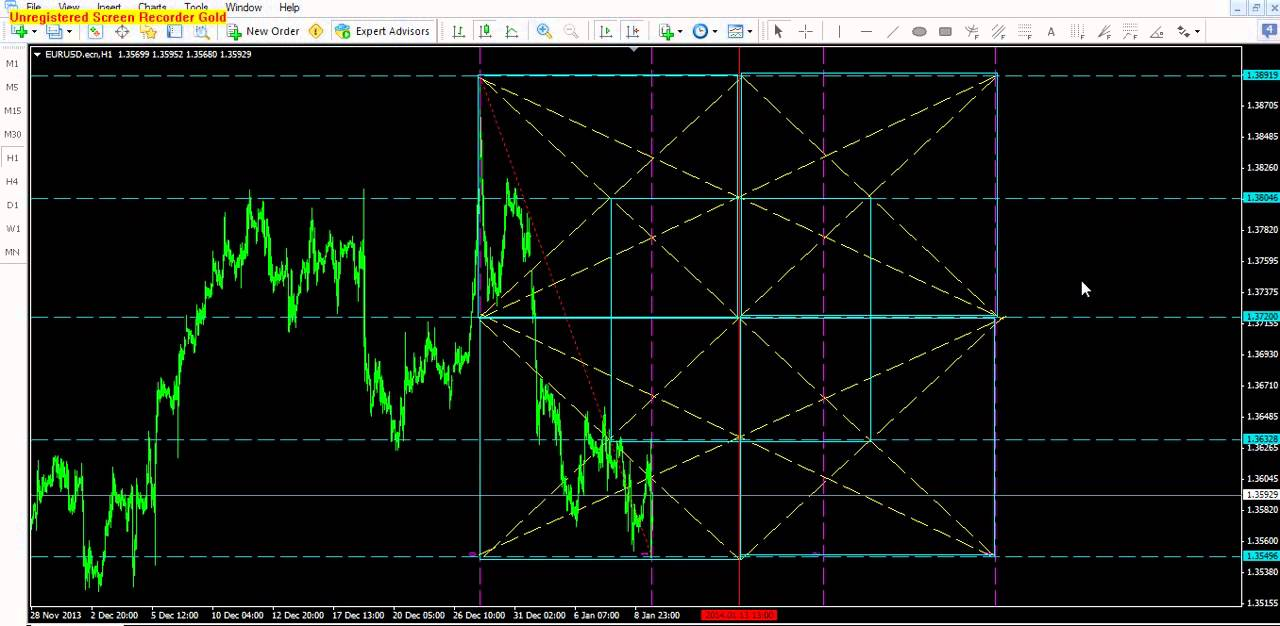 Gann Grid Youtube