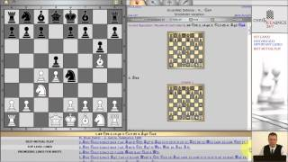 Chess Opening Preparation with CHOPIN - Chess Openings 24/7