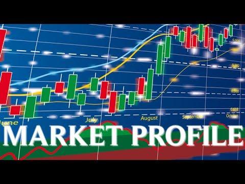 Trading Real y en Directo con Market Profile