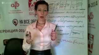 Академия Консалтинга. урок 010 Как увидеть ошибки в бизнес процессах? секреты продающего чек листа(Добавляйте меня в соц сетях: ФБ https://www.facebook.com/olga.aminova.9 ВК https://vk.com/olgaaminova5i8 Ок http://ok.ru/profile/371034692477., 2015-08-19T11:25:54.000Z)