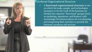 Strategic Management: Organizational Structure