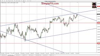 Forex Analysis, 31 July - 4 August 2017, Main Pairs, Gold
