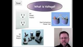 What is Voltage? Let
