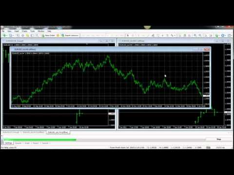 Simple forex tester youtube phil tadros investing bodybuilding
