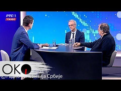 Oko: Dodik u Sarajevu i majorizacija Hrvata