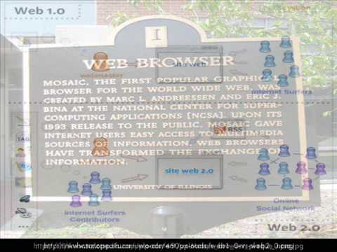 Web 2.0 Social Software - Implications for Education
