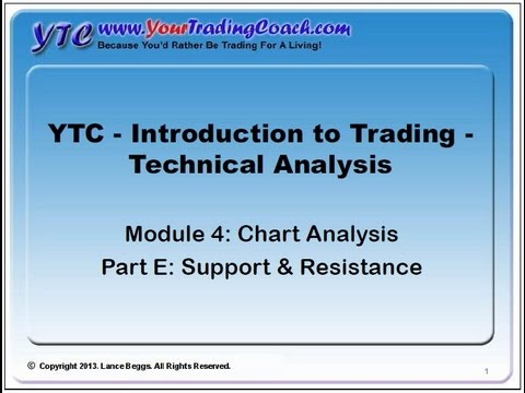 YTC Intro to Technical Analysis (Module 4E) - Chart Analysis - Support & Resistance
