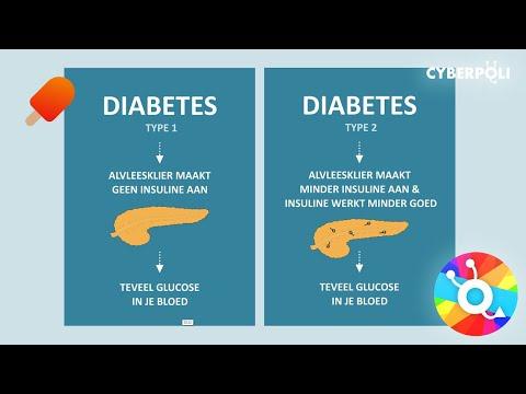 diabetes kenmerken bij kinderen