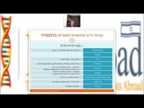How to prepare for a successful industry interview in Israel -  Mrs.  Lizi London