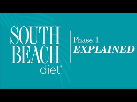 South Beach Diet Phase 1 Explained!
