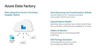 Achieving petabyte-scale data ingestion with Azure Data Factory   BRK3046