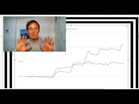 Will This Tweak Improve Your Trading System?