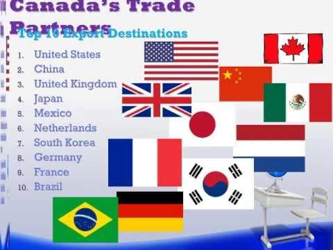 Canada's Major Trade Partners