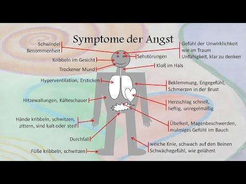 körperliche symptome durch angst