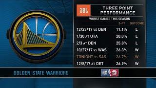 Inside The NBA: Spurs-Warriors Analysis