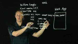 OWASP Top 10: XML External Entities