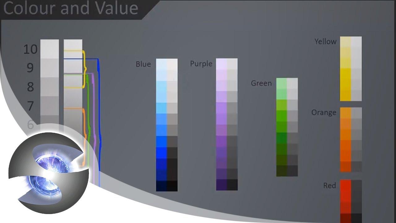 7th Grade - Value {Shading}  |Dark Color Value