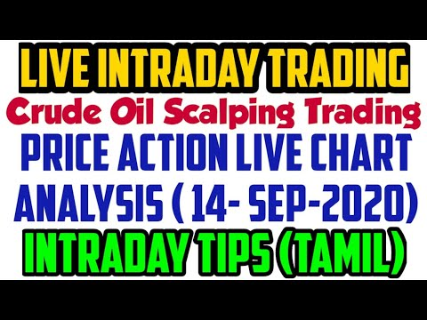 Live Intraday – Crude Oil Trading | Price Action Intraday Tips & Techniques | Tamil