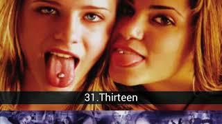 TOP 66 Películas con escenas eróticas del cine