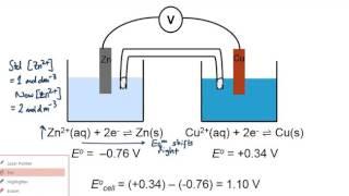 Electron (Subatomic Particle)