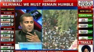 Capital Showdown: Congress decimated by Delhi voters