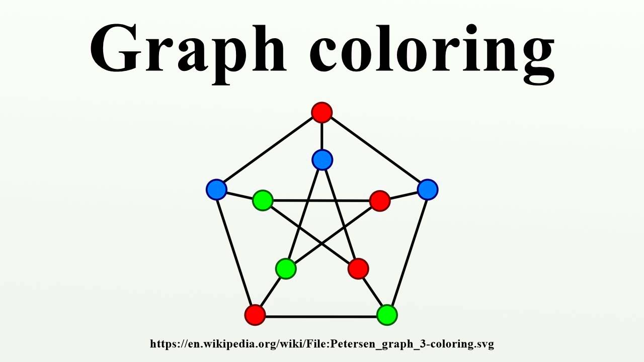 graph coloring youtube Guitar Backtracking Backtracking Problems