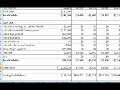 Reading Your Cash Flow Statement  Youtube