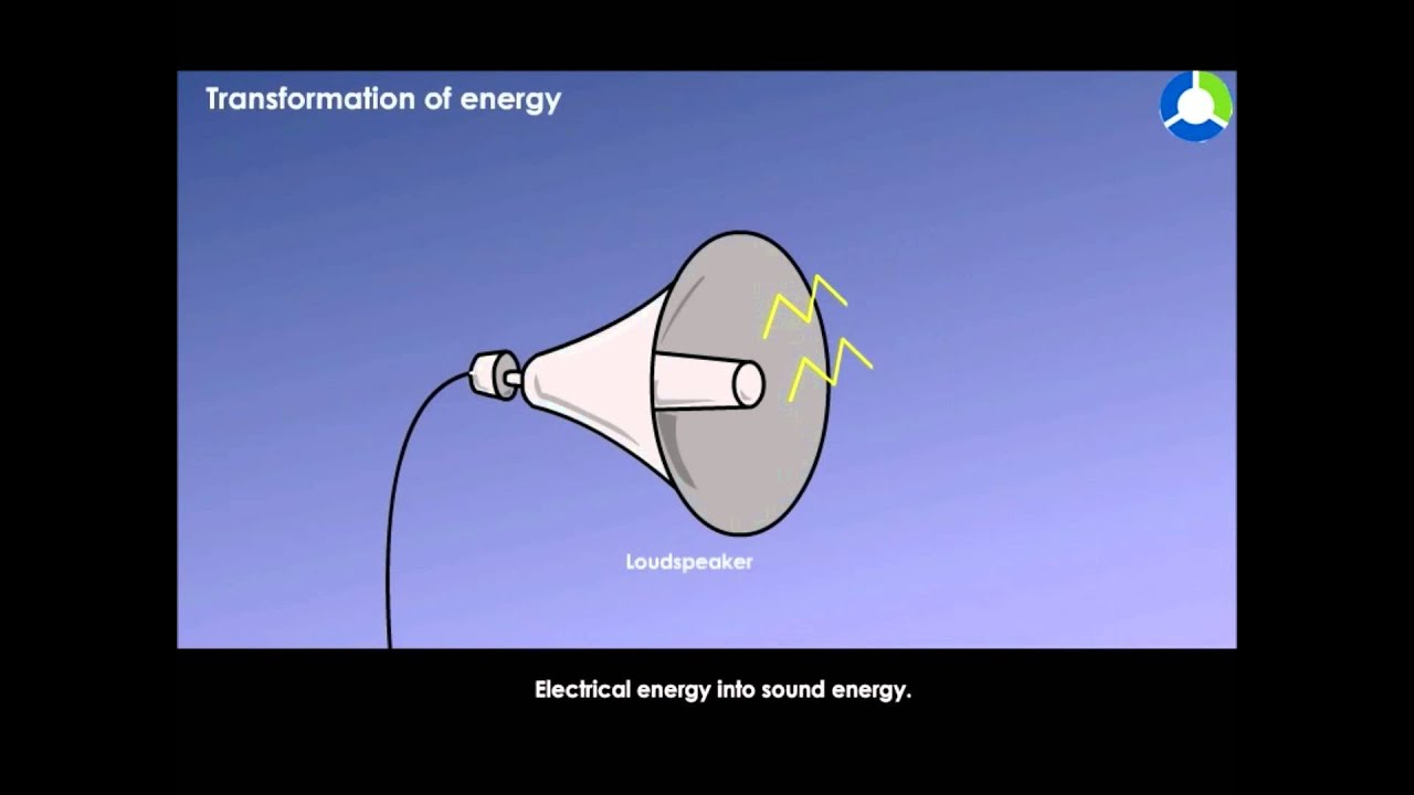 Transformation Of Energy Youtube