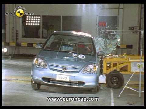 Euro NCAP | Honda Civic | 2001 | Crash test - YouTube