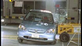 Euro NCAP | Honda Civic | 2001 | Crash test