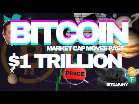 BITCOIN HITS THE $1TRILLION MARKET CAP MILESTONE! ETHEREUM finally breaks $2K!