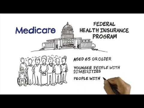 Learn More about Group Medicare Supplement Insurance | Transamerica
