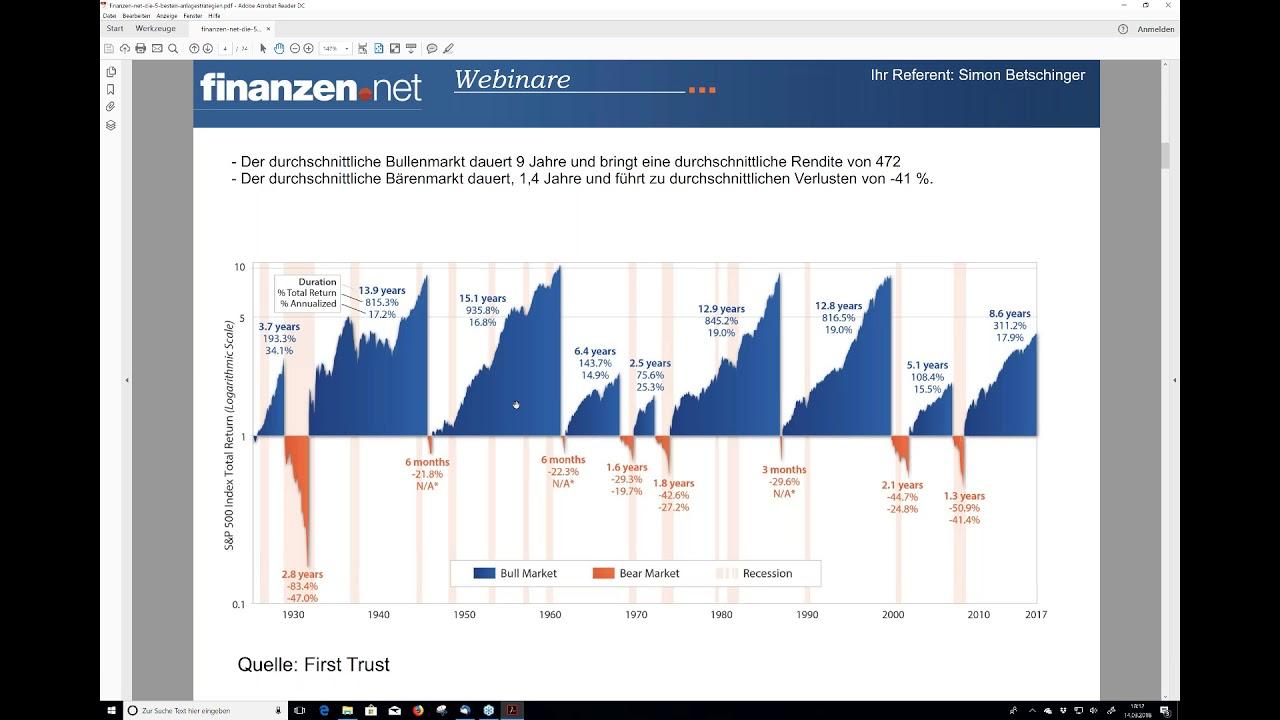 mit bitcoin echtes geld verdienen aktien strategie 2021 die besten anlagestrategien finden