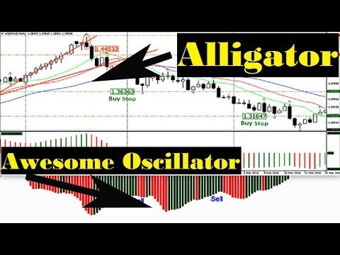 Technical analysis forex strategy