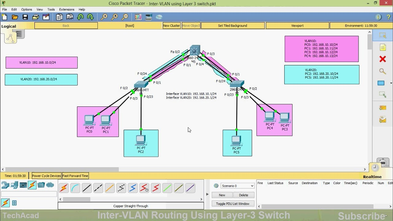 Inter VLAN Routing using Layer 3 switch | CISCO Certification