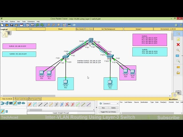 Inter VLAN Routing using Layer 3 switch | CISCO Certification - YouTube