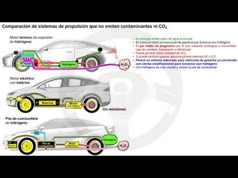 El coche del futuro no contamina y ya existe (4/7)