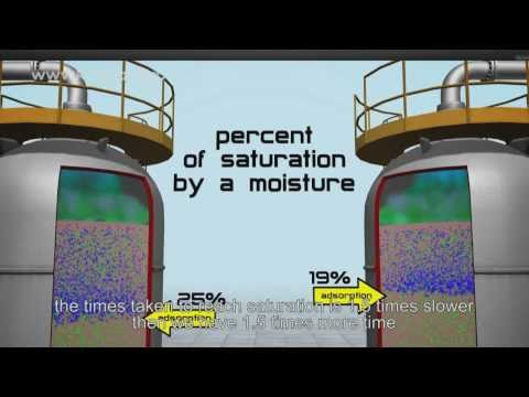 About Molecular Sieve (with subtitles)