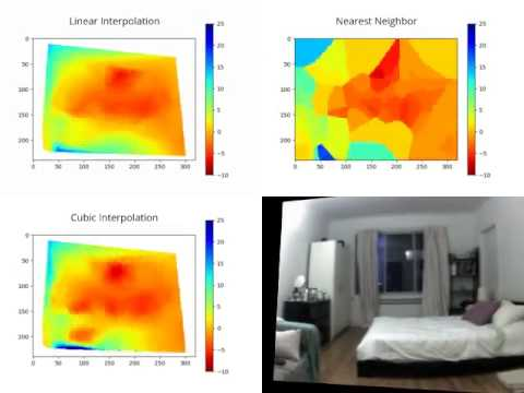 Computer Stereo Vision Interpolated Disparity Maps